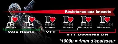 Film Protection Cadre VTT